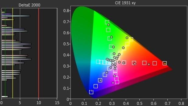 تست فنی تلویزیون OLED C8